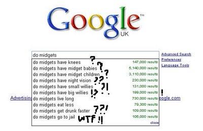 google midgets